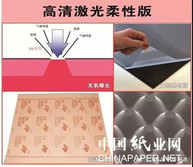 柔印极具环保优势是现代印刷业最合理的印刷方式